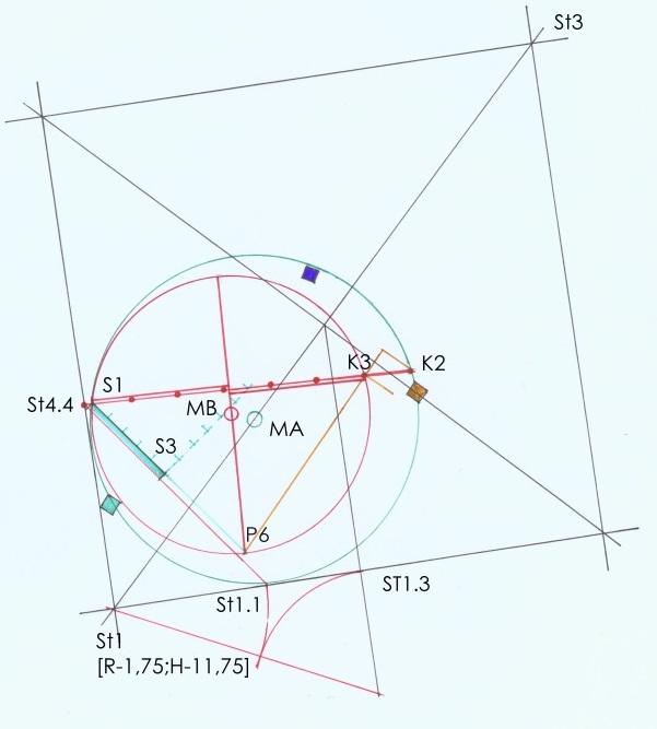 ET S34