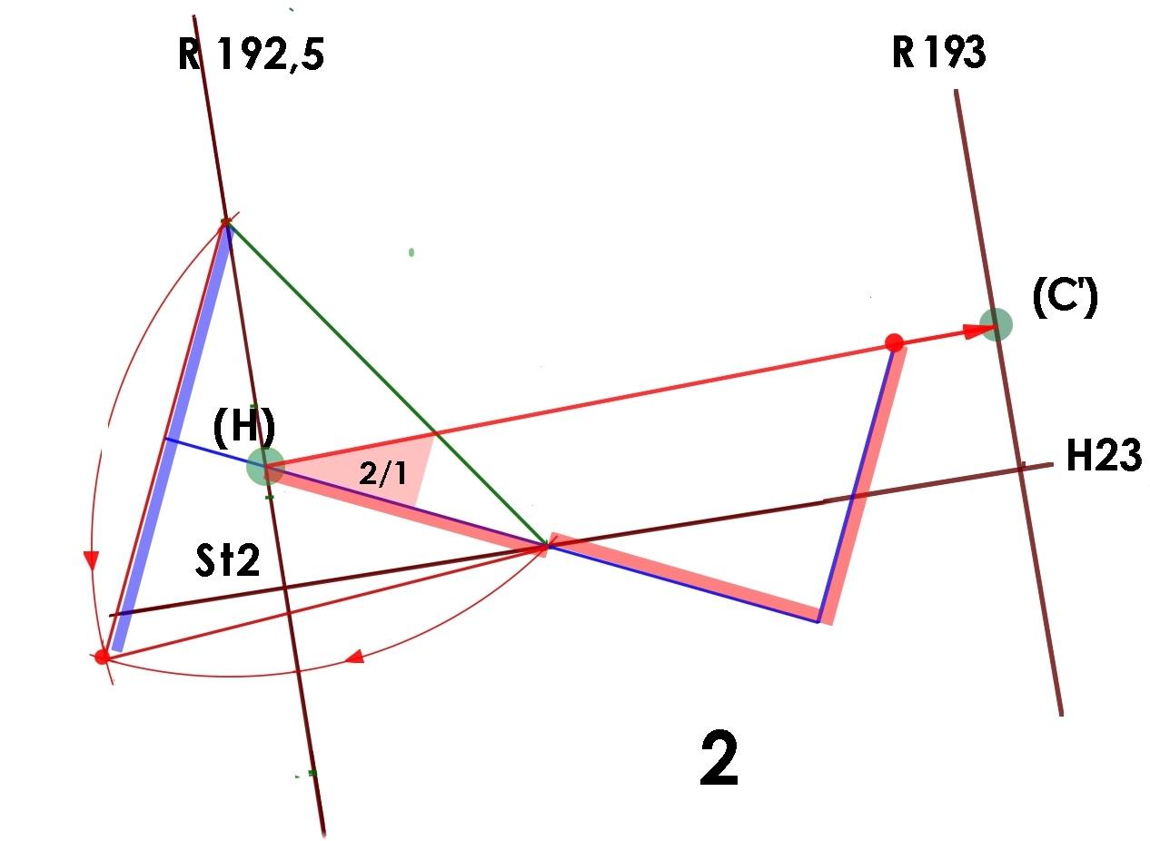 RO2.2.1 B